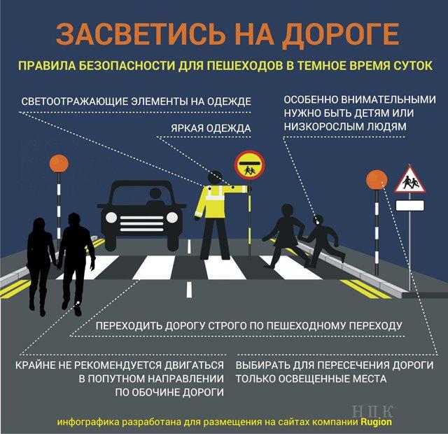 http://school24-5959.narod.ru/Doc/pravila_bezopasnosti_dlja_peshekhodov_v_temnoe_vre.jpg